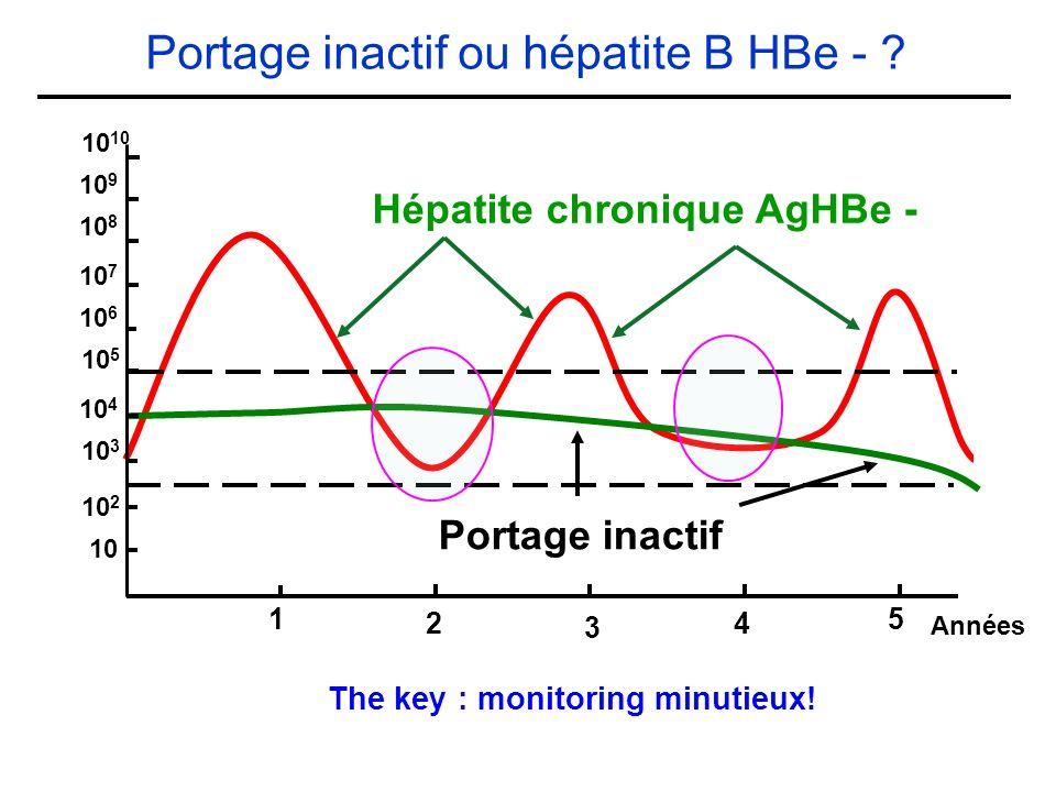Années 1 2 3 4 5 Portage inactif ou hépatite B HBe - .