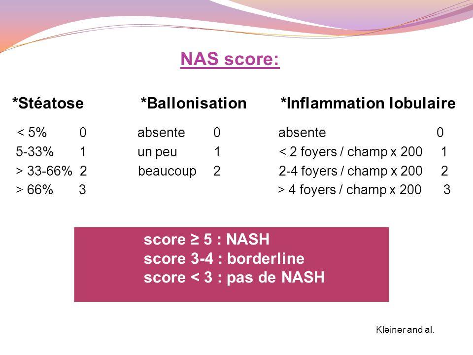 NAS score: *Stéatose *Ballonisation *Inflammation lobulaire < 5% 0 absente 0 absente 0 5-33% 1 un peu 1 < 2 foyers / champ x 200 1 > 33-66% 2 beaucoup