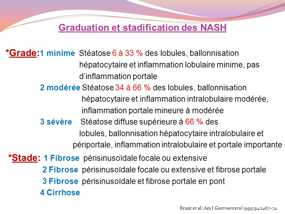 Graduation et stadification des NASH *Grade: 1 minime Stéatose 6 à 33 % des lobules, ballonnisation hépatocytaire et inflammation lobulaire minime, pa