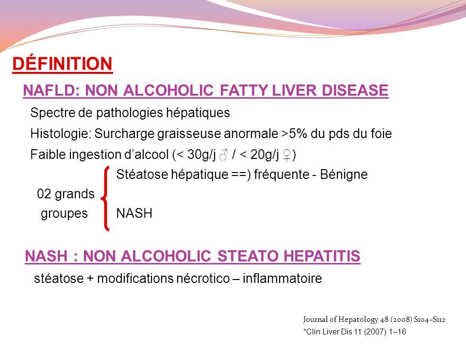 DÉFINITION NAFLD: NON ALCOHOLIC FATTY LIVER DISEASE Spectre de pathologies hépatiques Histologie: Surcharge graisseuse anormale >5% du pds du foie Fai