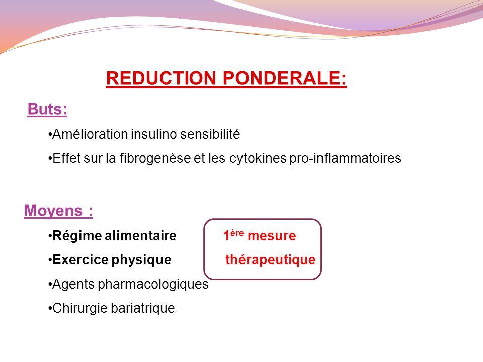 REDUCTION PONDERALE: Buts: Amélioration insulino sensibilité Effet sur la fibrogenèse et les cytokines pro-inflammatoires Moyens : Régime alimentaire