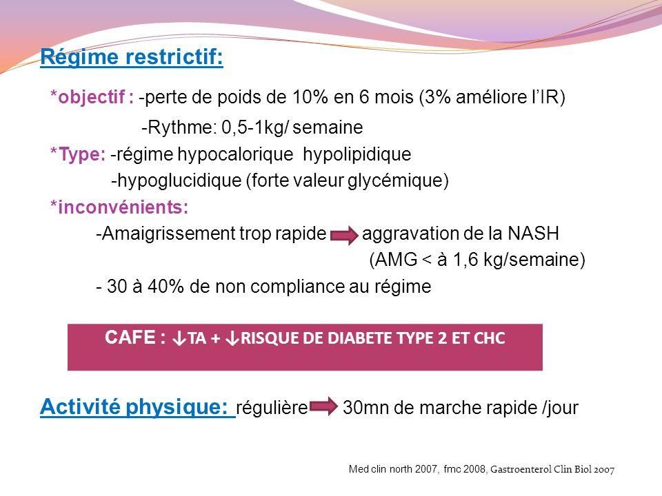 Régime restrictif: *objectif : -perte de poids de 10% en 6 mois (3% améliore lIR) -Rythme: 0,5-1kg/ semaine *Type: -régime hypocalorique hypolipidique