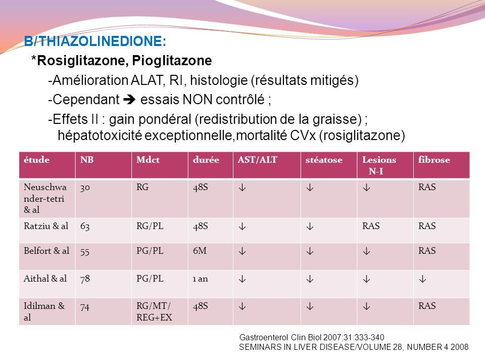 B/THIAZOLINEDIONE: *Rosiglitazone, Pioglitazone -Amélioration ALAT, RI, histologie (résultats mitigés) -Cependant essais NON contrôlé ; -Effets II : g