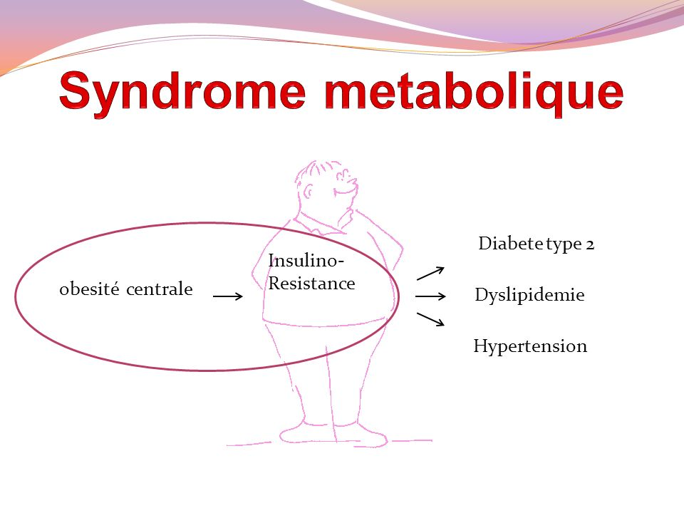 Diabete type 2 Hypertension Dyslipidemie obesité centrale Insulino- Resistance