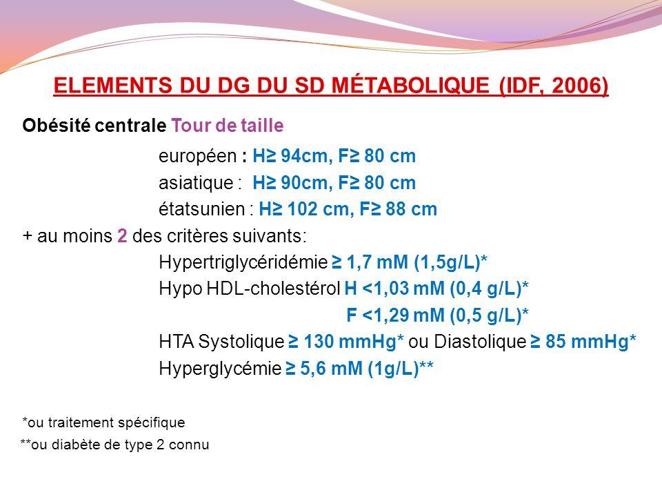 ELEMENTS DU DG DU SD MÉTABOLIQUE (IDF, 2006) Obésité centrale Tour de taille européen : H 94cm, F 80 cm asiatique : H 90cm, F 80 cm étatsunien : H 102