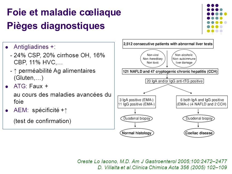 Antigliadines +: - 24% CSP, 20% cirrhose OH, 16% CBP, 11% HVC,… - perméabilité Ag alimentaires (Gluten,…) ATG: Faux + au cours des maladies avancées d