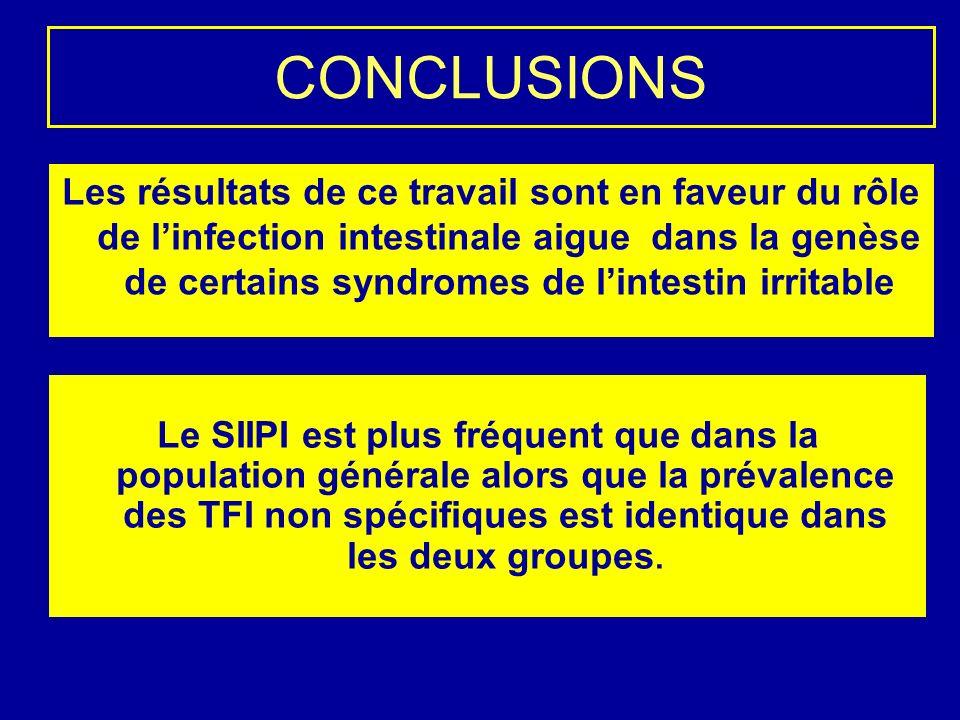 CONCLUSIONS Les résultats de ce travail sont en faveur du rôle de linfection intestinale aigue dans la genèse de certains syndromes de lintestin irrit