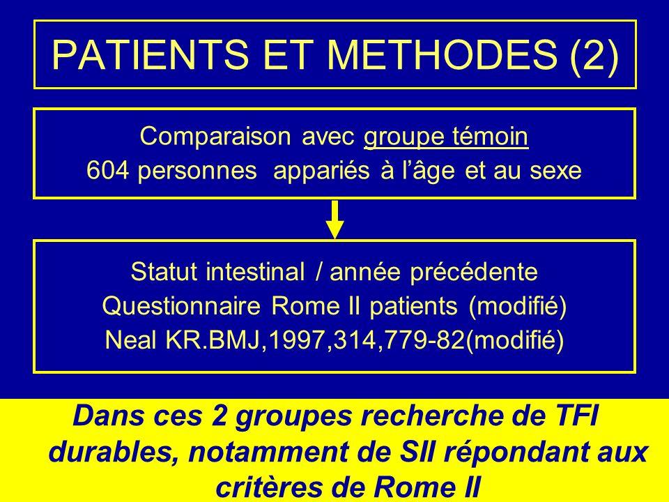 PATIENTS ET METHODES (2) Comparaison avec groupe témoin 604 personnes appariés à lâge et au sexe Statut intestinal / année précédente Questionnaire Ro