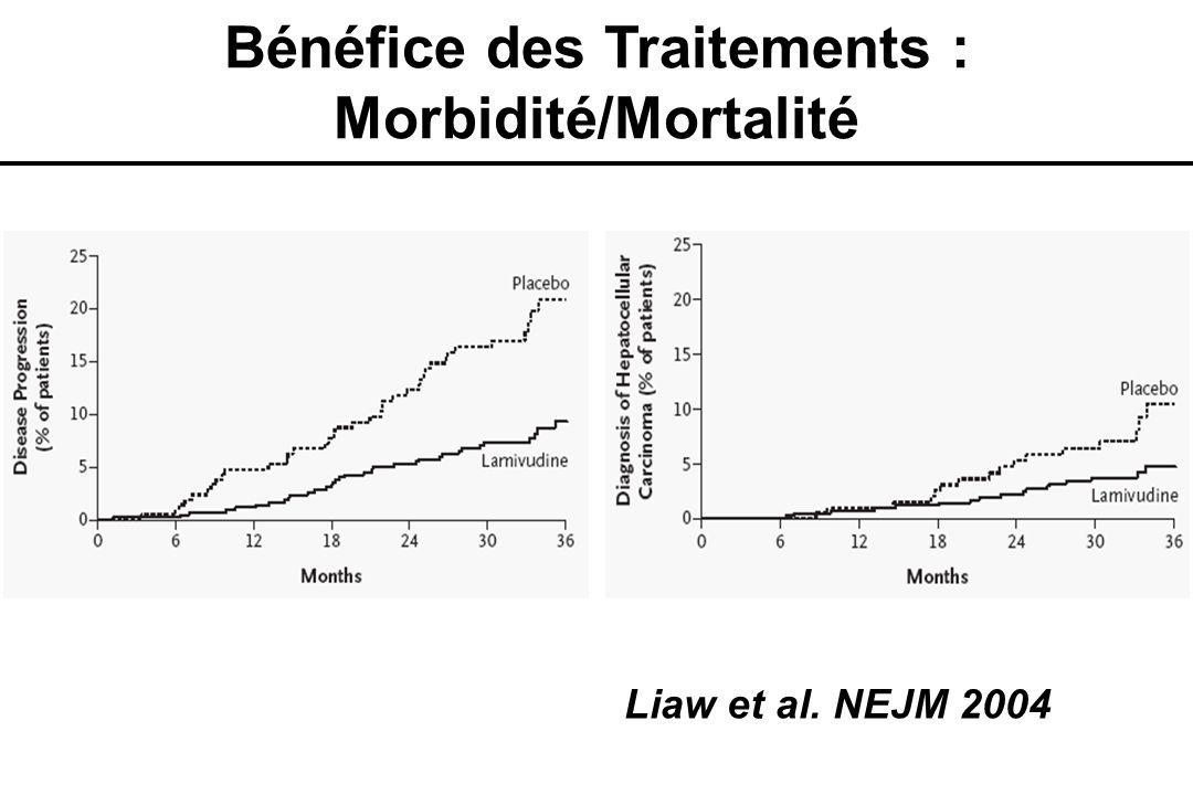 Liaw et al. NEJM 2004 Bénéfice des Traitements : Morbidité/Mortalité