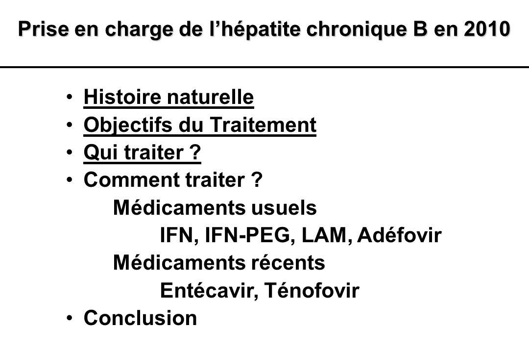 Prise en charge delhépatite chronique B en 2010 Prise en charge de lhépatite chronique B en 2010 Histoire naturelle Objectifs du Traitement Qui traite