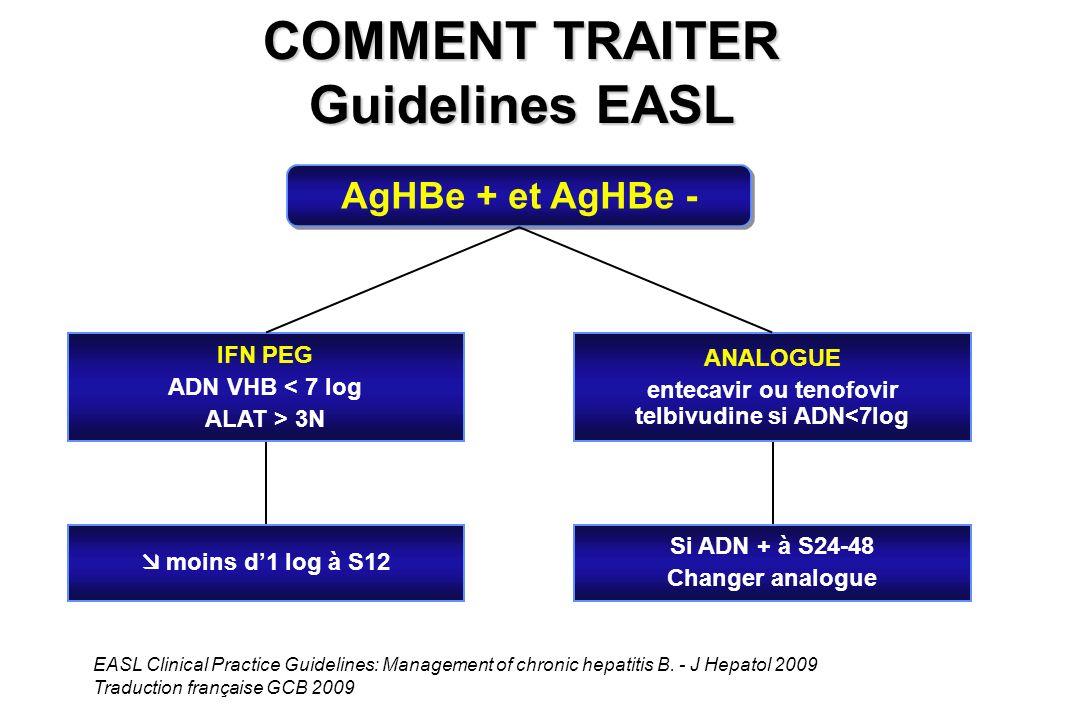 28 AgHBe + et AgHBe - ANALOGUE entecavir ou tenofovir telbivudine si ADN<7log Si ADN + à S24-48 Changer analogue COMMENT TRAITER Guidelines EASL moins