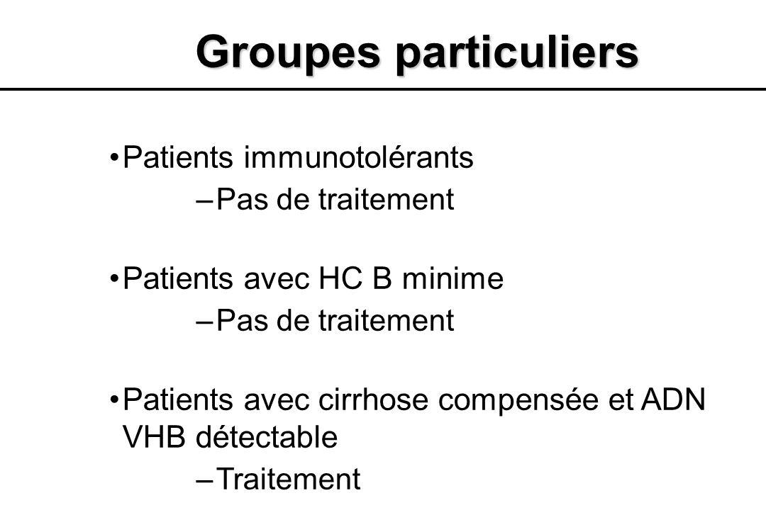 Groupes particuliers Patients immunotolérants –Pas de traitement Patients avec HC B minime –Pas de traitement Patients avec cirrhose compensée et ADN