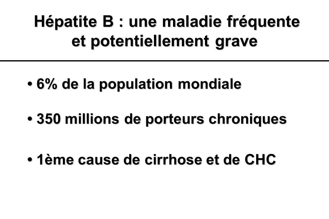 Hépatite B : une maladie fréquente et potentiellement grave Hépatite B : une maladie fréquente et potentiellement grave 6% de la population mondiale 6