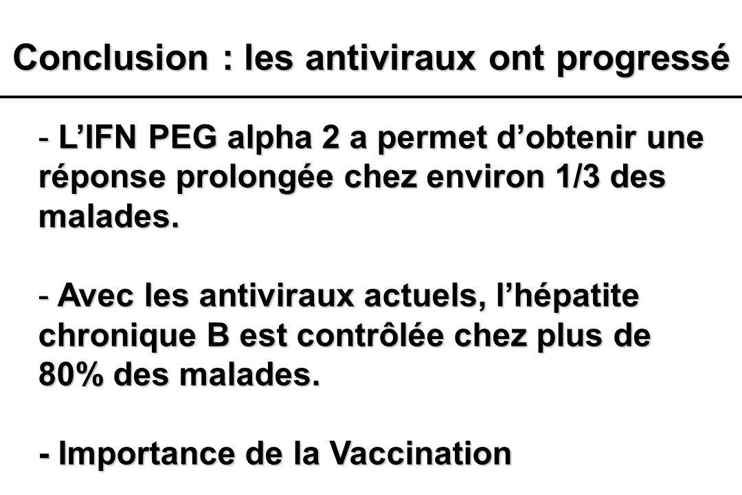 Conclusion : les antiviraux ont progressé - LIFN PEG alpha 2 a permet dobtenir une réponse prolongée chez environ 1/3 des malades. - Avec les antivira