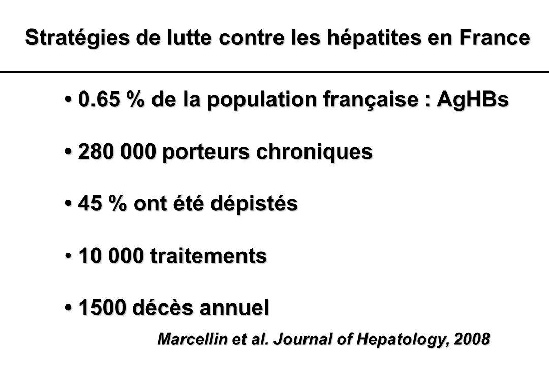 Stratégies de lutte contre les hépatites en France Stratégies de lutte contre les hépatites en France 0.65 % de la population française : AgHBs 0.65 %