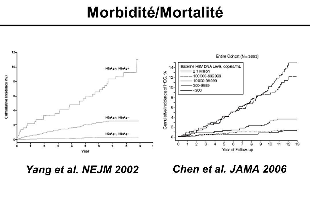 Yang et al. NEJM 2002 Morbidité/Mortalité Chen et al. JAMA 2006