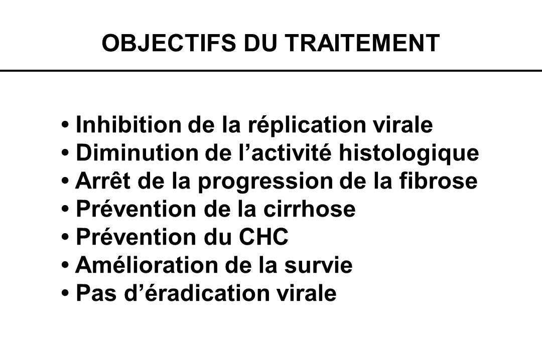 OBJECTIFS DU TRAITEMENT Inhibition de la réplication virale Diminution de lactivité histologique Arrêt de la progression de la fibrose Prévention de l