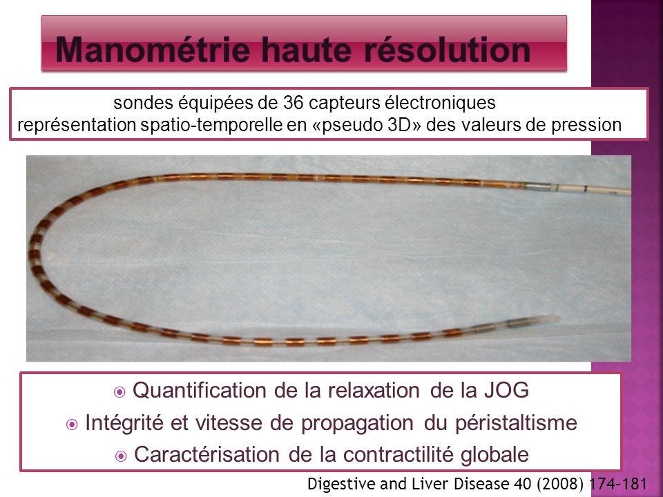 Quantification de la relaxation de la JOG Intégrité et vitesse de propagation du péristaltisme Caractérisation de la contractilité globale Digestive a