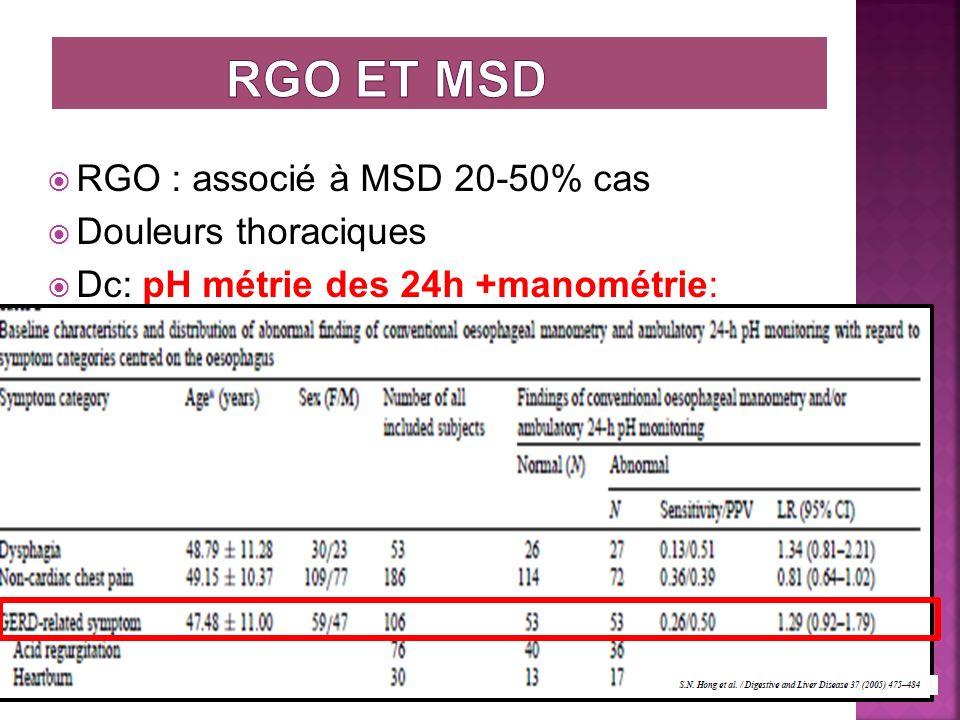 RGO : associé à MSD 20-50% cas Douleurs thoraciques Dc: pH métrie des 24h +manométrie: