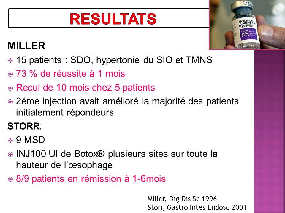 MILLER 15 patients : SDO, hypertonie du SIO et TMNS 73 % de réussite à 1 mois Recul de 10 mois chez 5 patients 2éme injection avait amélioré la majori