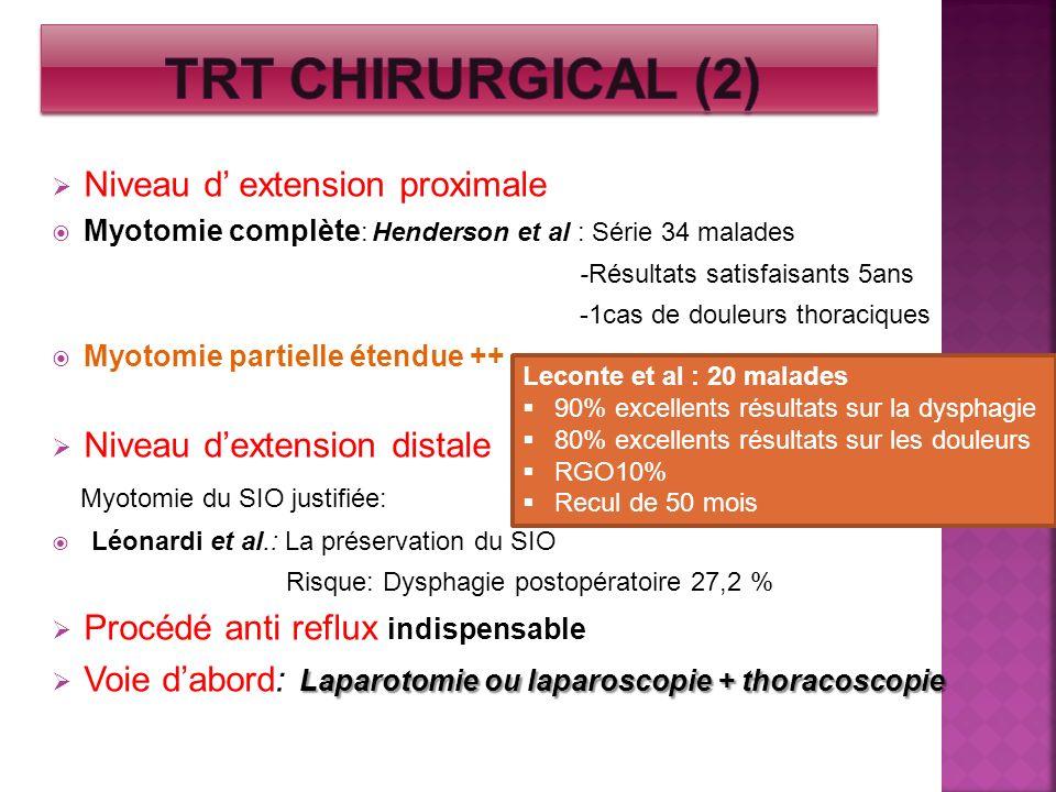 Niveau d extension proximale Myotomie complète : Henderson et al : Série 34 malades -Résultats satisfaisants 5ans -1cas de douleurs thoraciques Myotom