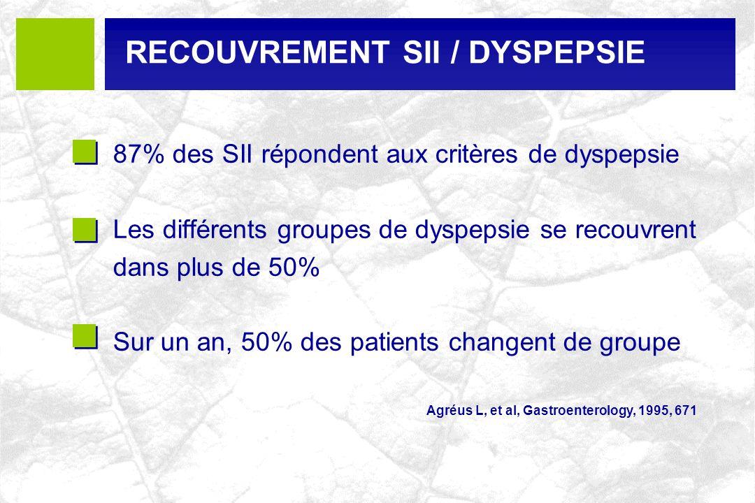 87% des SII répondent aux critères de dyspepsie Les différents groupes de dyspepsie se recouvrent dans plus de 50% Sur un an, 50% des patients changen