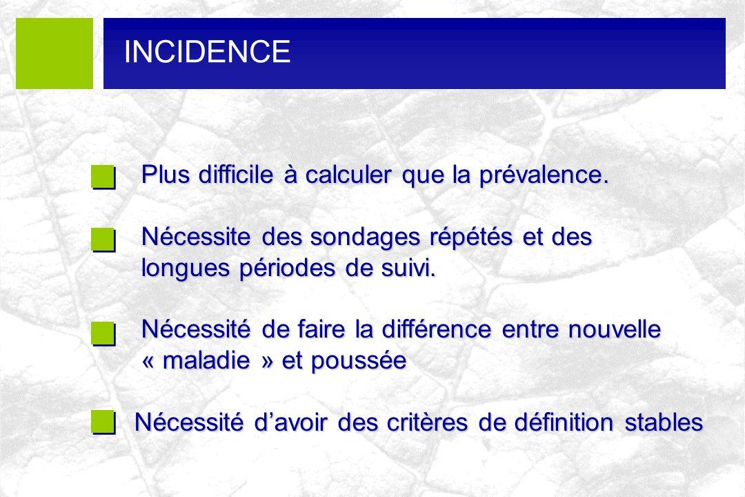 INCIDENCE Plus difficile à calculer que la prévalence. Plus difficile à calculer que la prévalence. Nécessite des sondages répétés et des Nécessite de