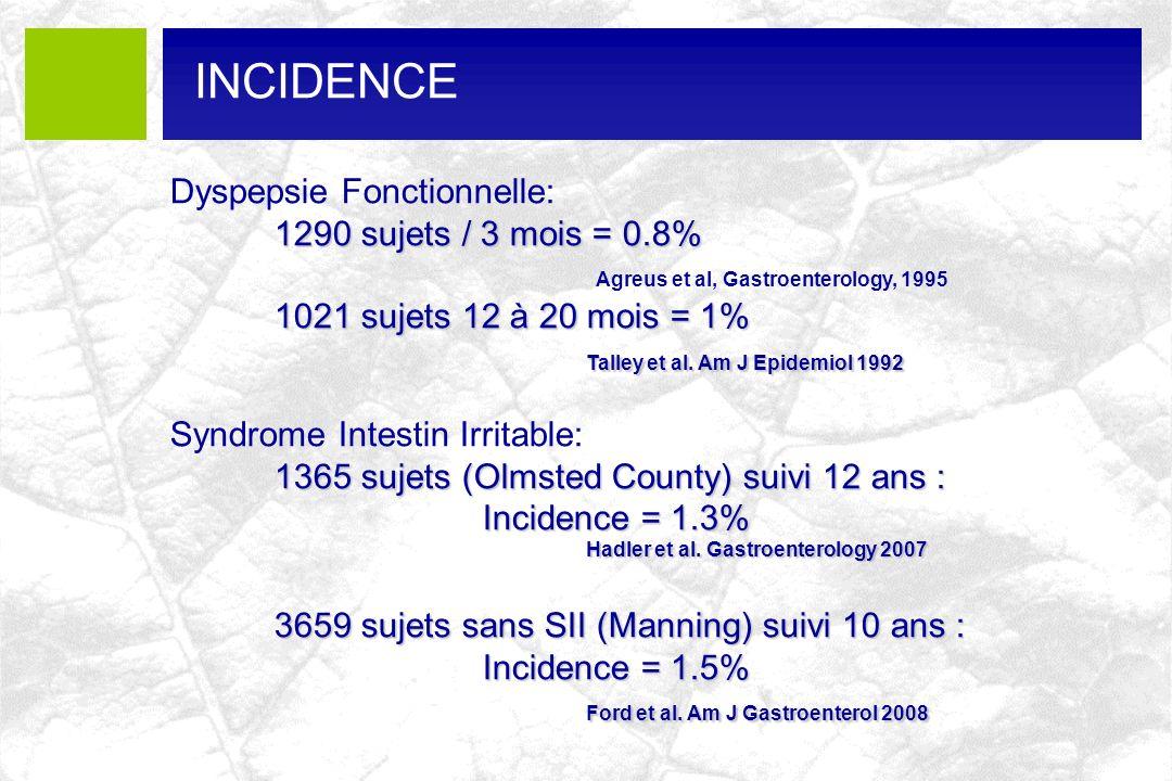 INCIDENCE Dyspepsie Fonctionnelle: 1290 sujets / 3 mois = 0.8% Agreus et al, Gastroenterology, 1995 1021 sujets 12 à 20 mois = 1% Talley et al. Am J E