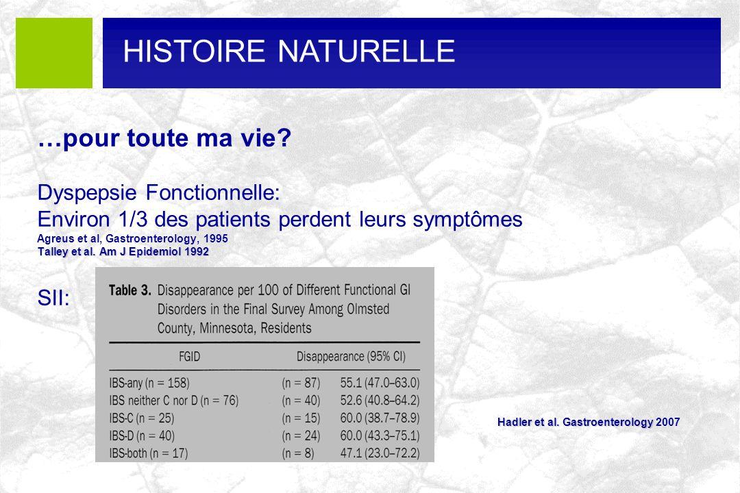 …pour toute ma vie? Dyspepsie Fonctionnelle: Environ 1/3 des patients perdent leurs symptômes Agreus et al, Gastroenterology, 1995 Talley et al. Am J