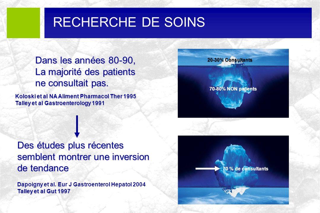 RECHERCHE DE SOINS Dans les années 80-90, La majorité des patients ne consultait pas. Des études plus récentes semblent montrer une inversion de tenda