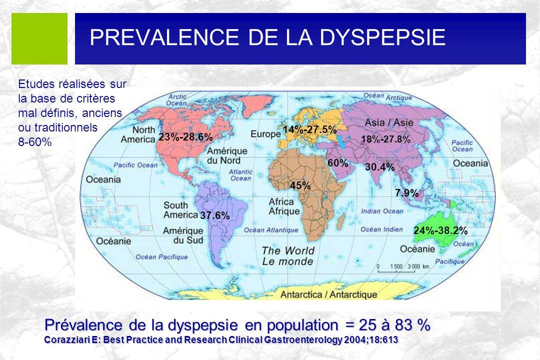 23%-28.6% Etudes réalisées sur la base de critères mal définis, anciens ou traditionnels 8-60% 37.6% 45% 14%-27.5% 60% 18%-27.8% 24%-38.2% 7.9% 30.4%