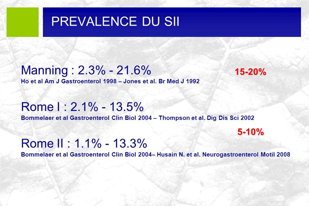 PREVALENCE DU SII Manning : 2.3% - 21.6% Ho et al Am J Gastroenterol 1998 – Jones et al. Br Med J 1992 Rome I : 2.1% - 13.5% Bommelaer et al Gastroent