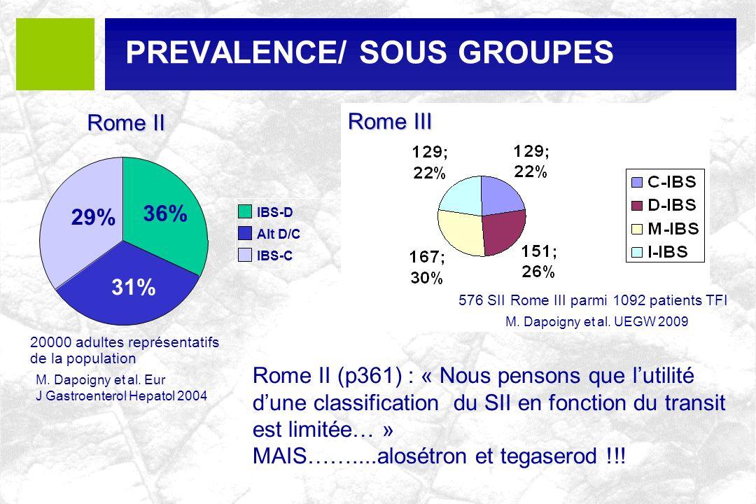 PREVALENCE/ SOUS GROUPES 20000 adultes représentatifs de la population M. Dapoigny et al. Eur J Gastroenterol Hepatol 2004 31% 29% 36% IBS-D Alt D/C I
