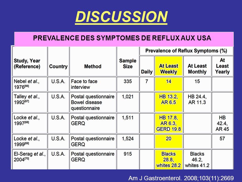 DISCUSSION PREVALENCE DES SYMPTOMES DE REFLUX AUX USA Am J Gastroenterol. 2008;103(11):2669