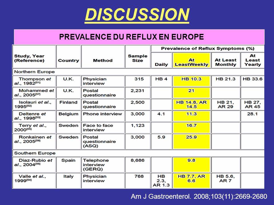 PREVALENCE DU REFLUX EN EUROPE DISCUSSION Am J Gastroenterol. 2008;103(11):2669-2680