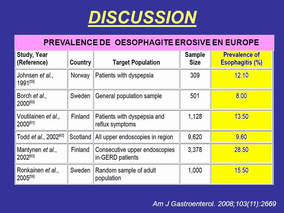 PREVALENCE DE OESOPHAGITE EROSIVE EN EUROPE DISCUSSION Am J Gastroenterol. 2008;103(11):2669