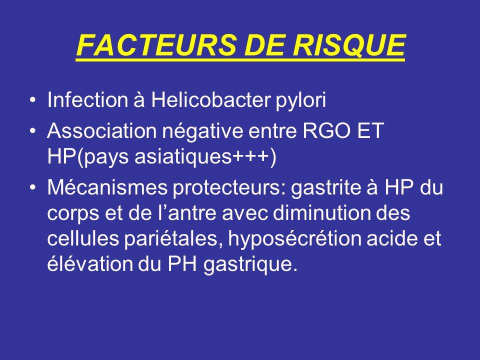 FACTEURS DE RISQUE Infection à Helicobacter pylori Association négative entre RGO ET HP(pays asiatiques+++) Mécanismes protecteurs: gastrite à HP du c