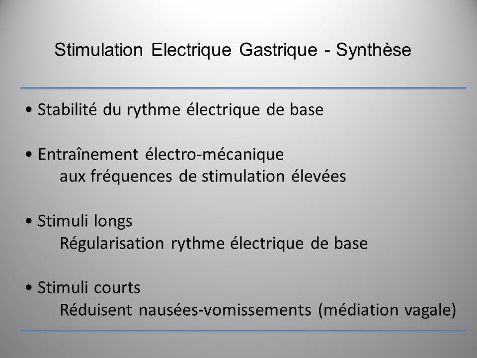 Stabilité du rythme électrique de base Entraînement électro-mécanique aux fréquences de stimulation élevées Stimuli longs Régularisation rythme électr