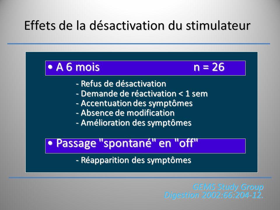 Effets de la désactivation du stimulateur A 6 moisn = 26 A 6 moisn = 26 - Refus de désactivationn = 1 - Demande de réactivation < 1 semn = 7 - Accentu