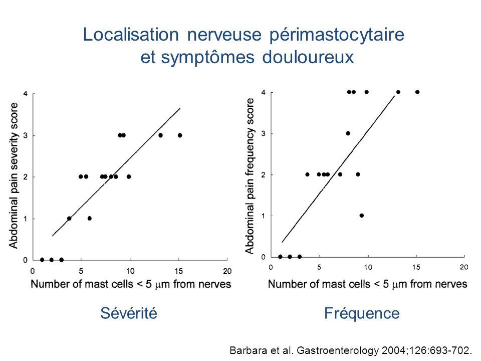 Localisation nerveuse périmastocytaire et symptômes douloureux Barbara et al. Gastroenterology 2004;126:693-702. SévéritéFréquence