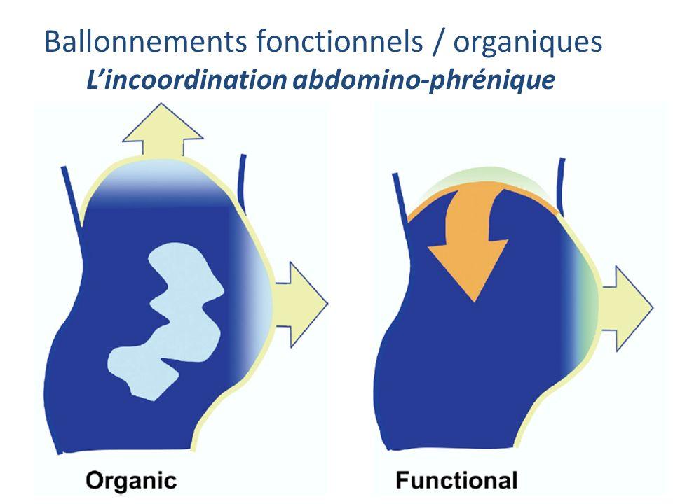 Ballonnements fonctionnels / organiques Lincoordination abdomino-phrénique