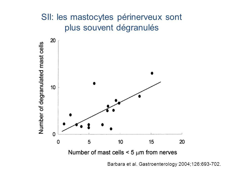 SII: les mastocytes périnerveux sont plus souvent dégranulés Barbara et al. Gastroenterology 2004;126:693-702.