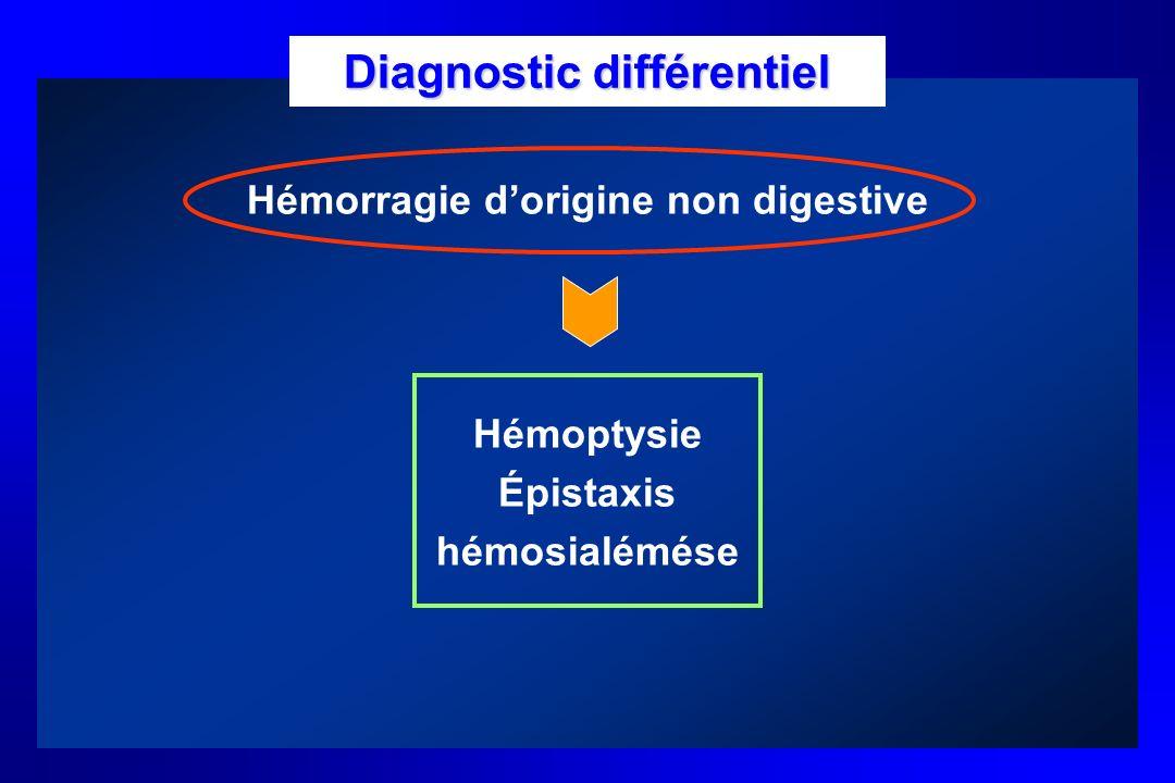 Hémorragie dorigine non digestive Hémoptysie Épistaxis hémosialémése Diagnostic différentiel