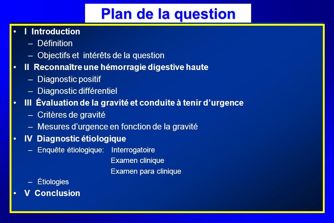 Plan de la question I Introduction –Définition –Objectifs et intérêts de la question II Reconnaître une hémorragie digestive haute –Diagnostic positif