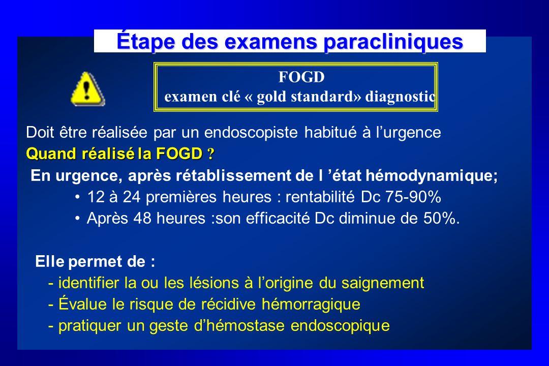 Étape des examens paracliniques Doit être réalisée par un endoscopiste habitué à lurgence Quand réalisé la FOGD ? En urgence, après rétablissement de
