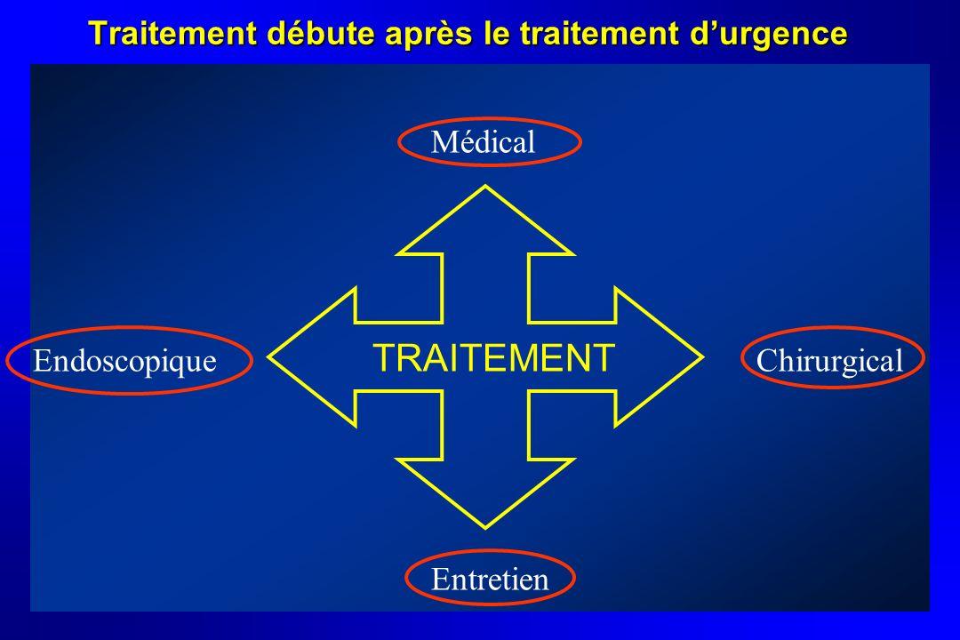 Traitement débute après le traitement durgence Médical Endoscopique TRAITEMENT Chirurgical Entretien