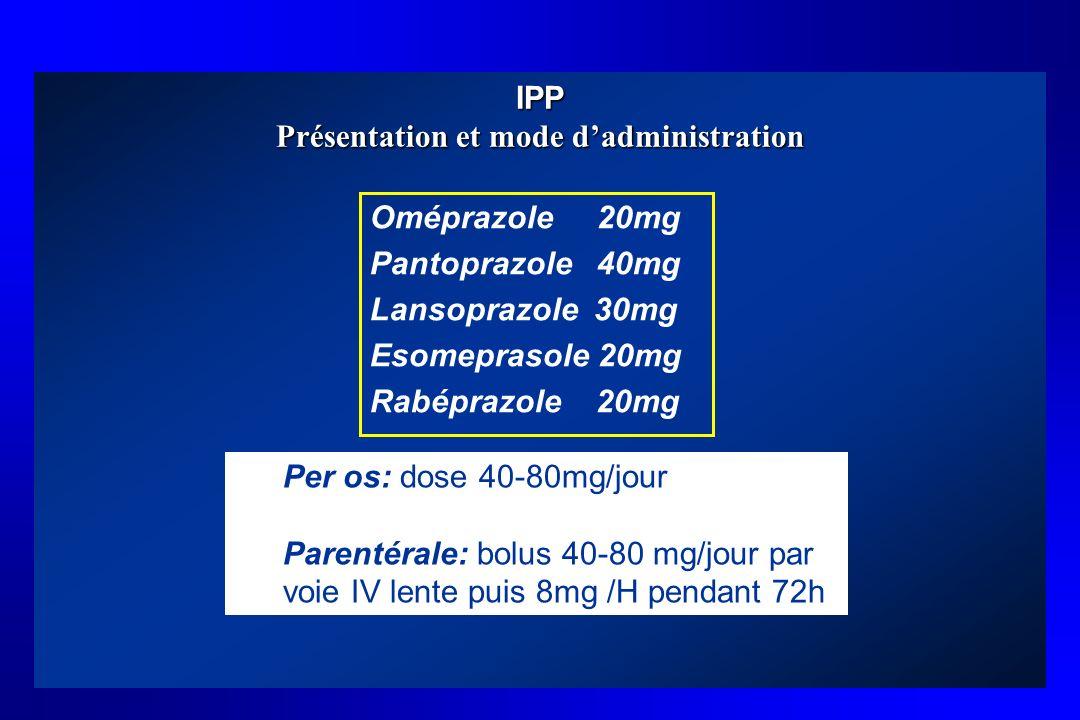 IPP Présentation et mode dadministration Oméprazole 20mg Pantoprazole 40mg Lansoprazole 30mg Esomeprasole 20mg Rabéprazole 20mg Per os: dose 40-80mg/j