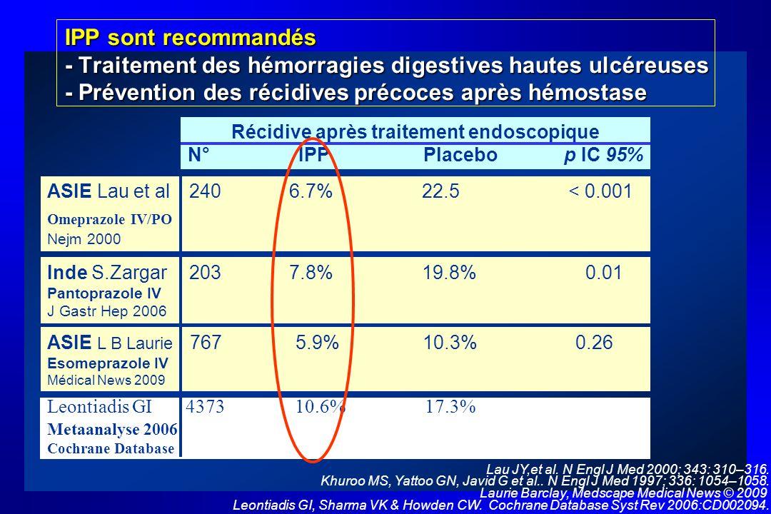 IPP sont recommandés - Traitement des hémorragies digestives hautes ulcéreuses - Prévention des récidives précoces après hémostase Lau JY,et al. N Eng