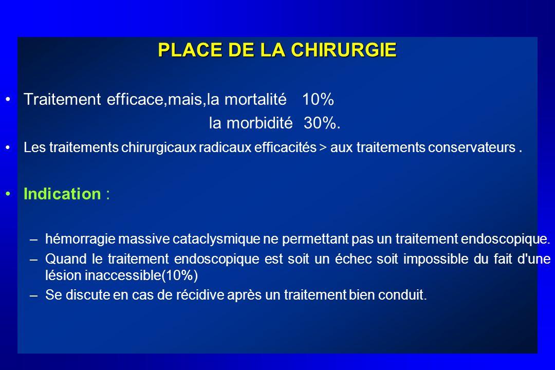 PLACE DE LA CHIRURGIE Traitement efficace,mais,la mortalité 10% la morbidité 30%. Les traitements chirurgicaux radicaux efficacités > aux traitements