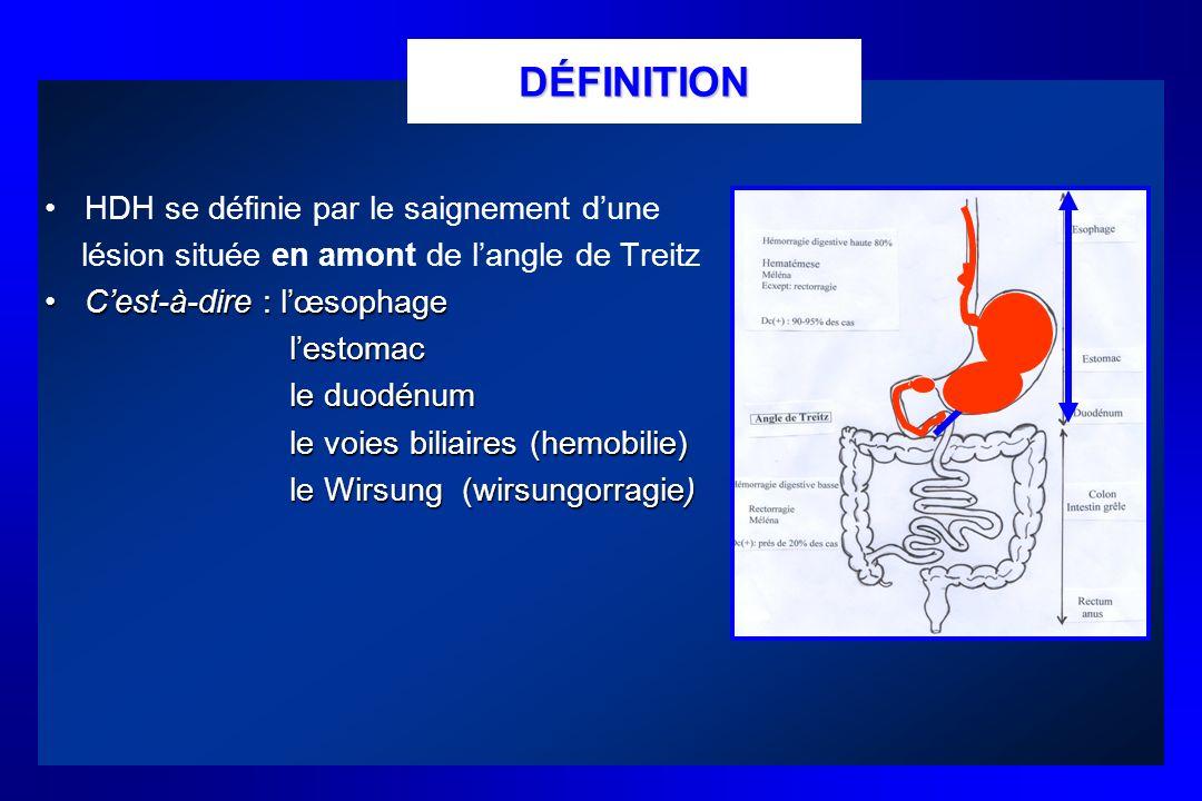 DÉFINITION HDH se définie par le saignement dune lésion située en amont de langle de Treitz Cest-à-dire : lœsophageCest-à-dire : lœsophage lestomac le
